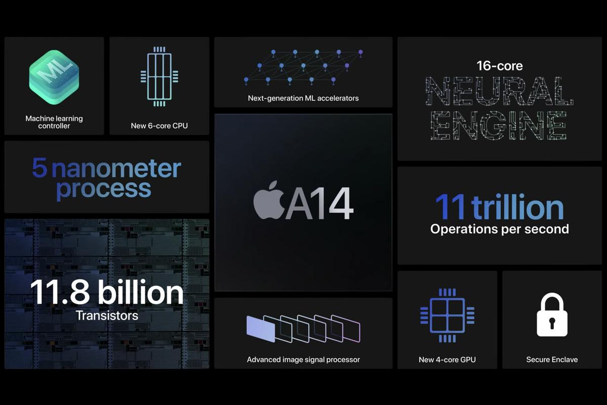 Apple A14處理器