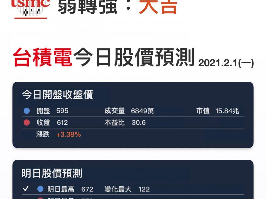 台積電股價預測20210201